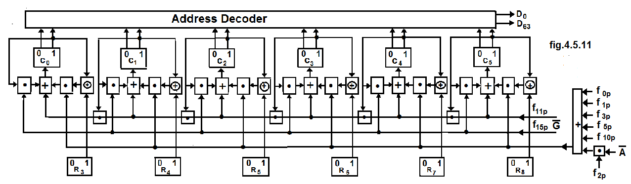 Logic diagrtam of the memory-address register.png