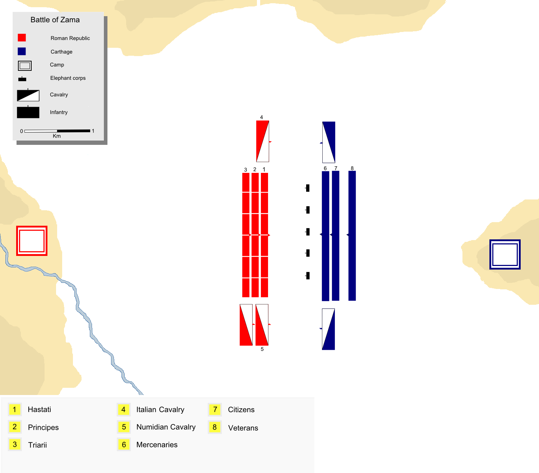 Battle of Zama - Army Deployments