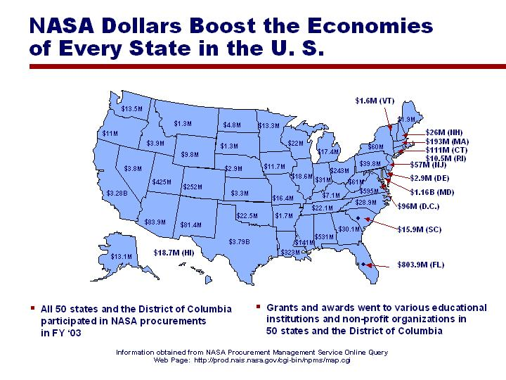 A map from NASA's web site illustrating its economic impact on the U.S. states (as of FY2003) NASA dollars.jpg