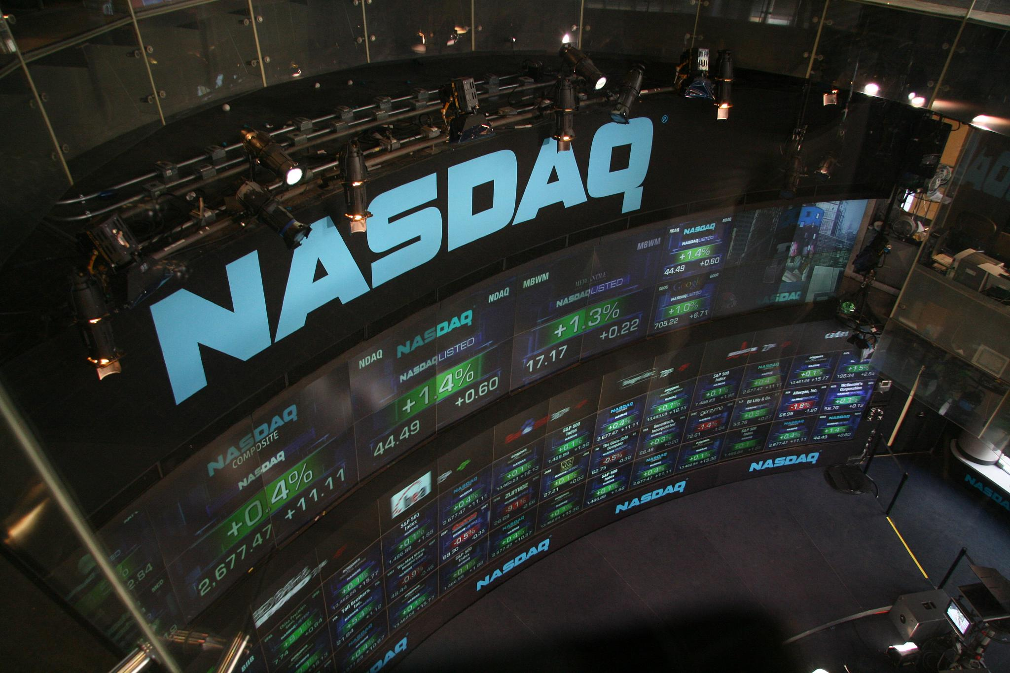 Tech had been synonymous with Nasdaq, until...