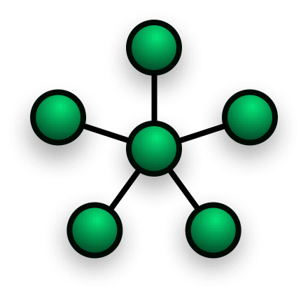 NetworkTopology-Star.png