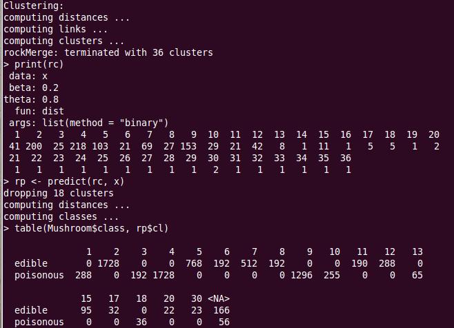 Data Mining Algorithms In R Clustering Rockcluster