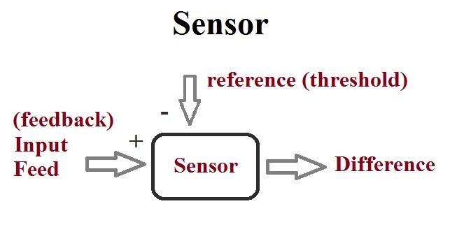 Sensor Diagram.jpg