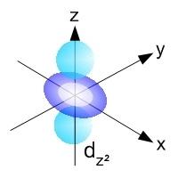 Single electron orbitals d0.jpg