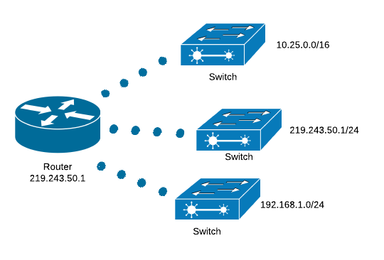 File:Switchnet.png