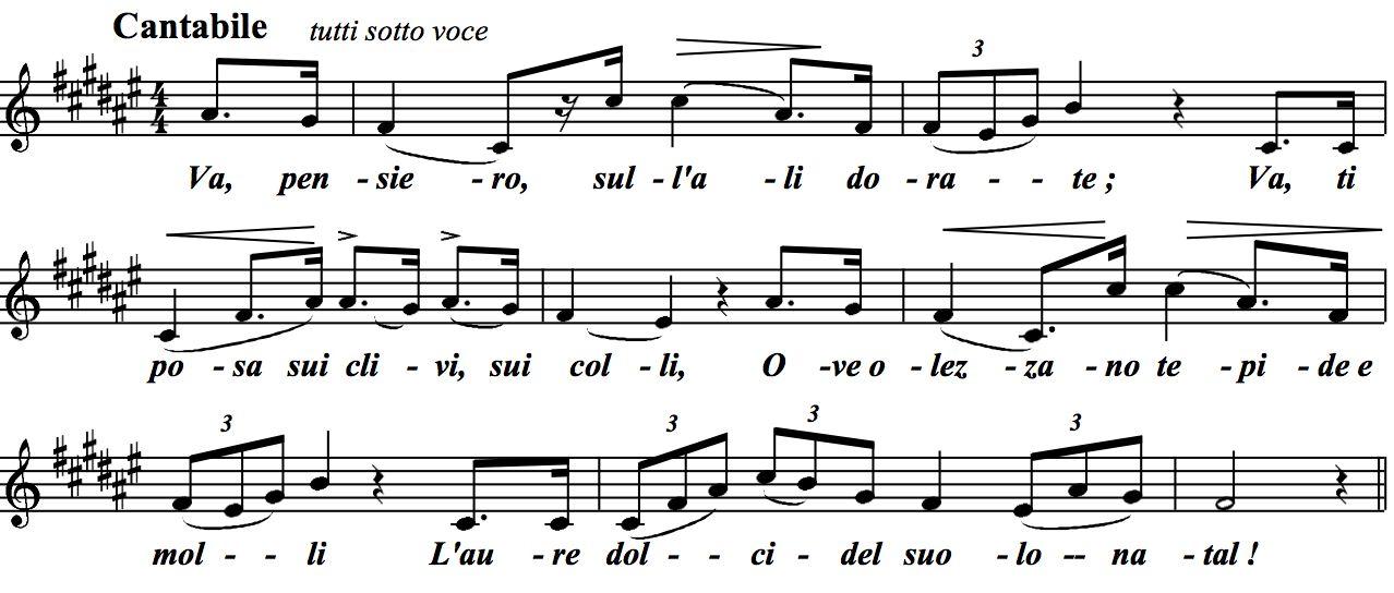 Список музыкальных обозначений — Википедия