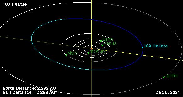 File:Орбита астероида 100.png