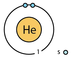 file 2 he bohr model png wikimedia commons