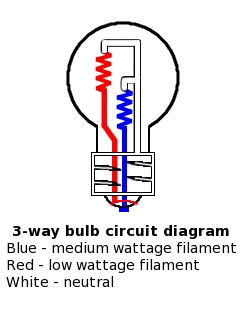 3 Way l on light bulb lamp switch wiring