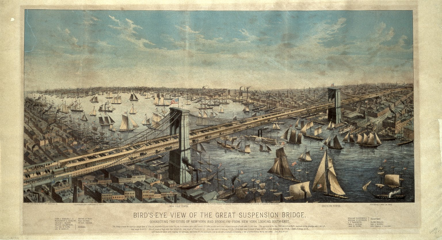File:Brooklyn Museum - Bird's-Eye View of the Great Suspension Bridge ....jpg