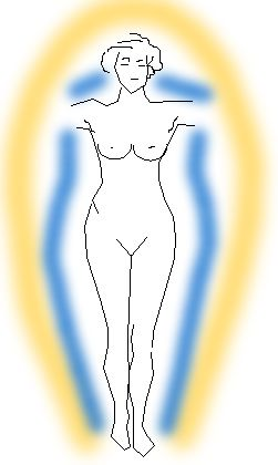 Representation of a human aura, after a diagram by Walter John Kilner (1847-1920). Kilnerfig.jpg