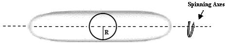 centrifugal-IFT equilibrium