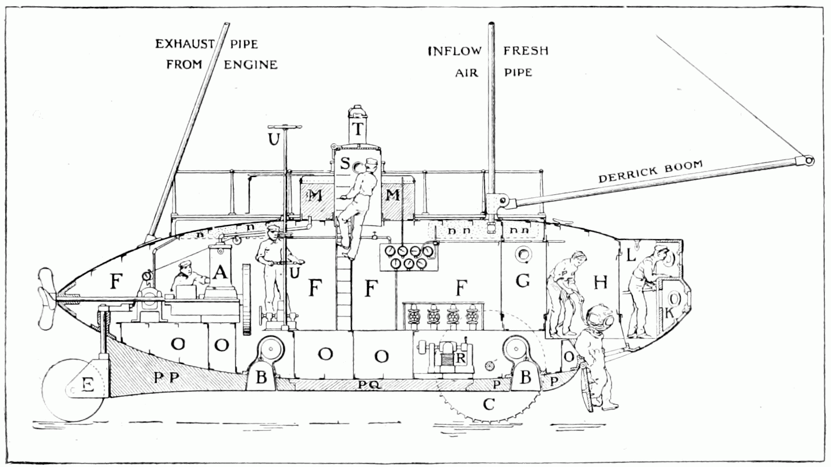 Plik Psm V58 D177 Longitudonal Section Of The Submarine