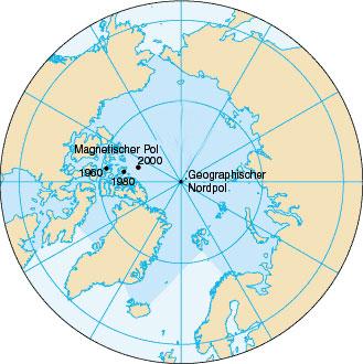 Magnetisch/geografisch Noorden