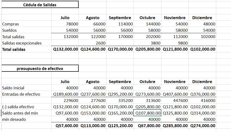 Estado de flujo de efectivo Wikipedia la enciclopedia libre