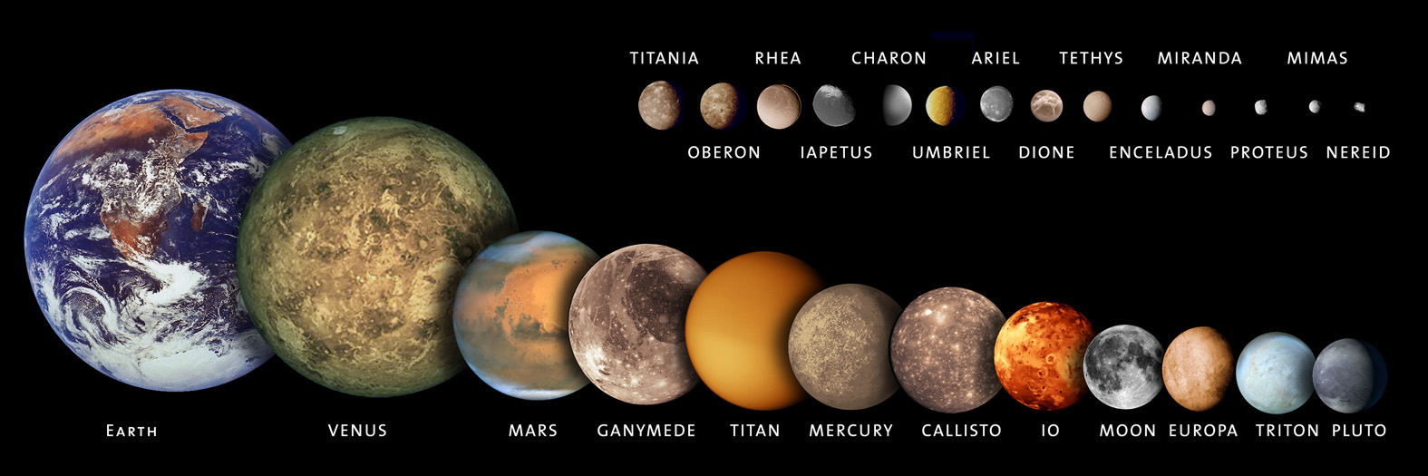 Moons of the Solar System - Pics about space