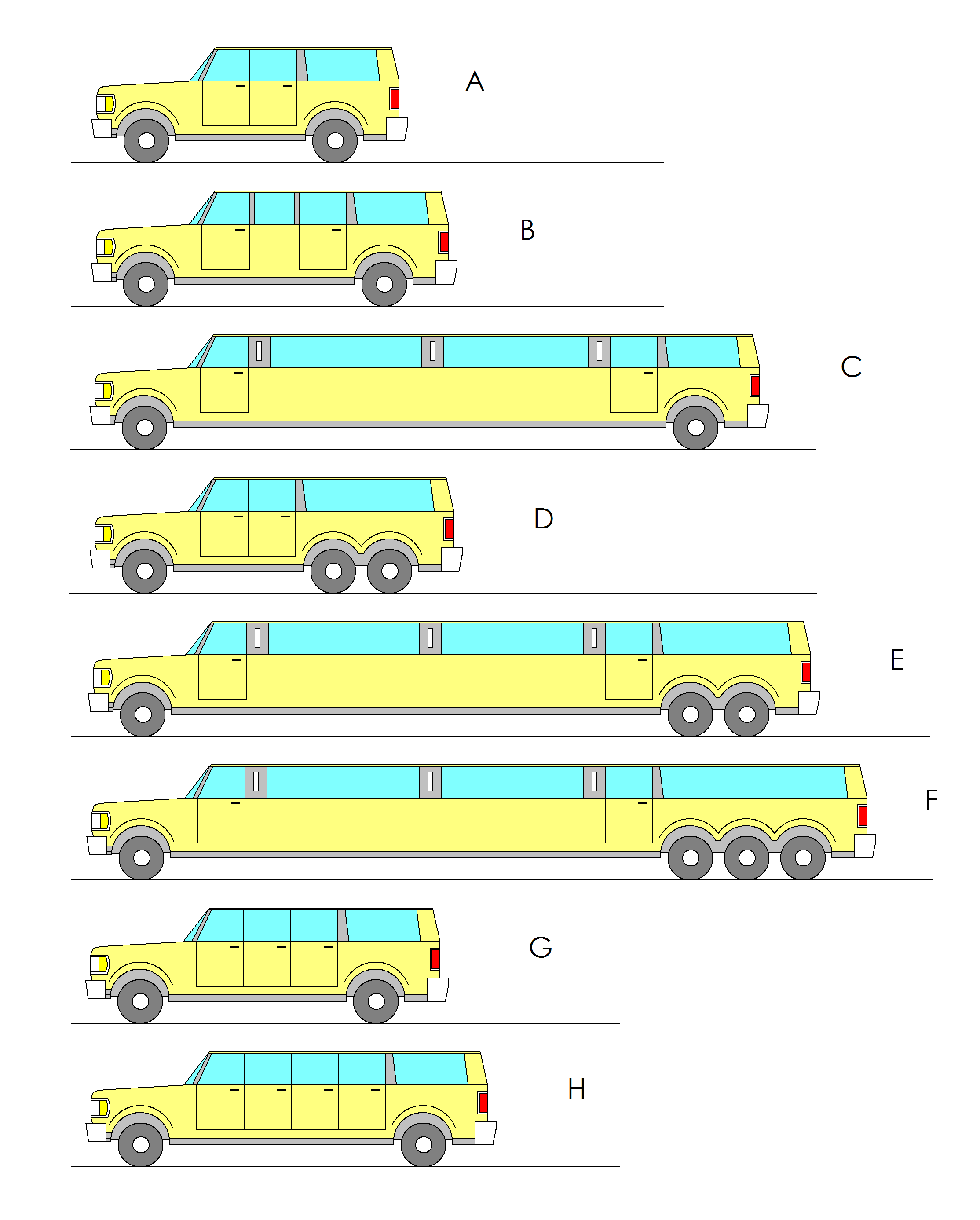 File Suv Limousine Types Png Wikimedia Commons