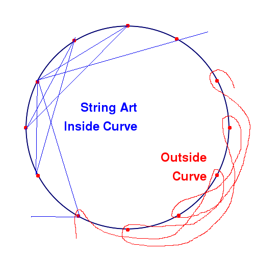 File:StringArt-InsideOutside.png