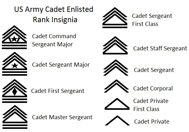 can a cadet date an enlisted