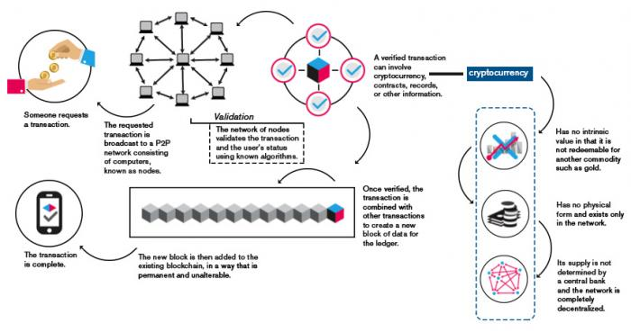 File Blockchain Cs Blk 0 Jpg Wikimedia Commons