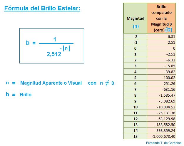 File:Brillo Estelar.png