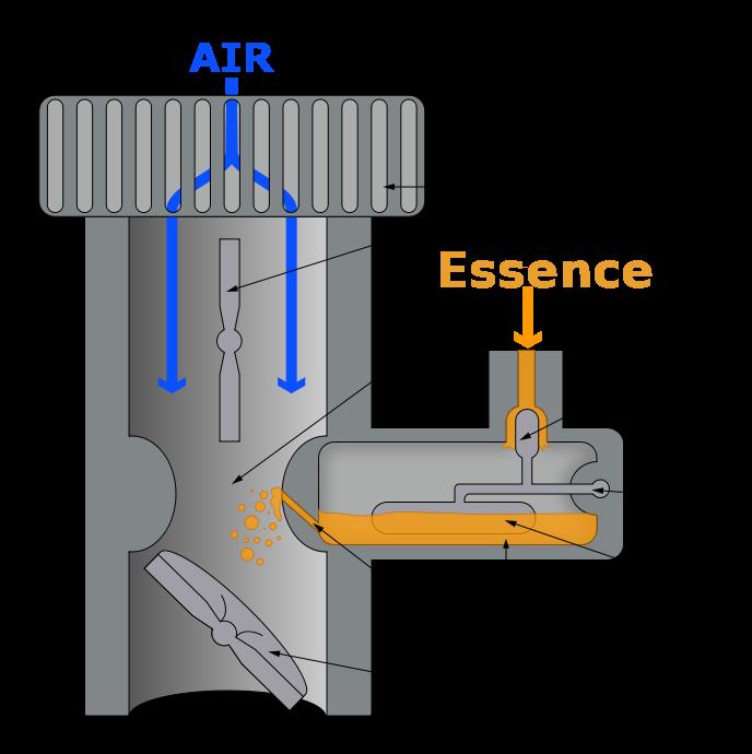 radiateur à l huile