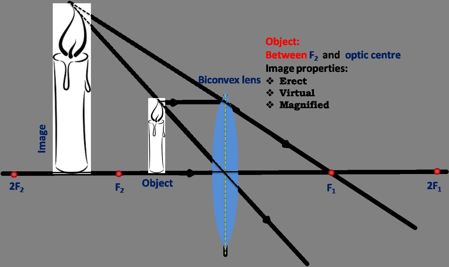 file convex lens