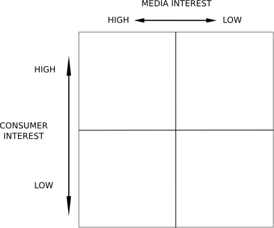 File:Harris grid.png