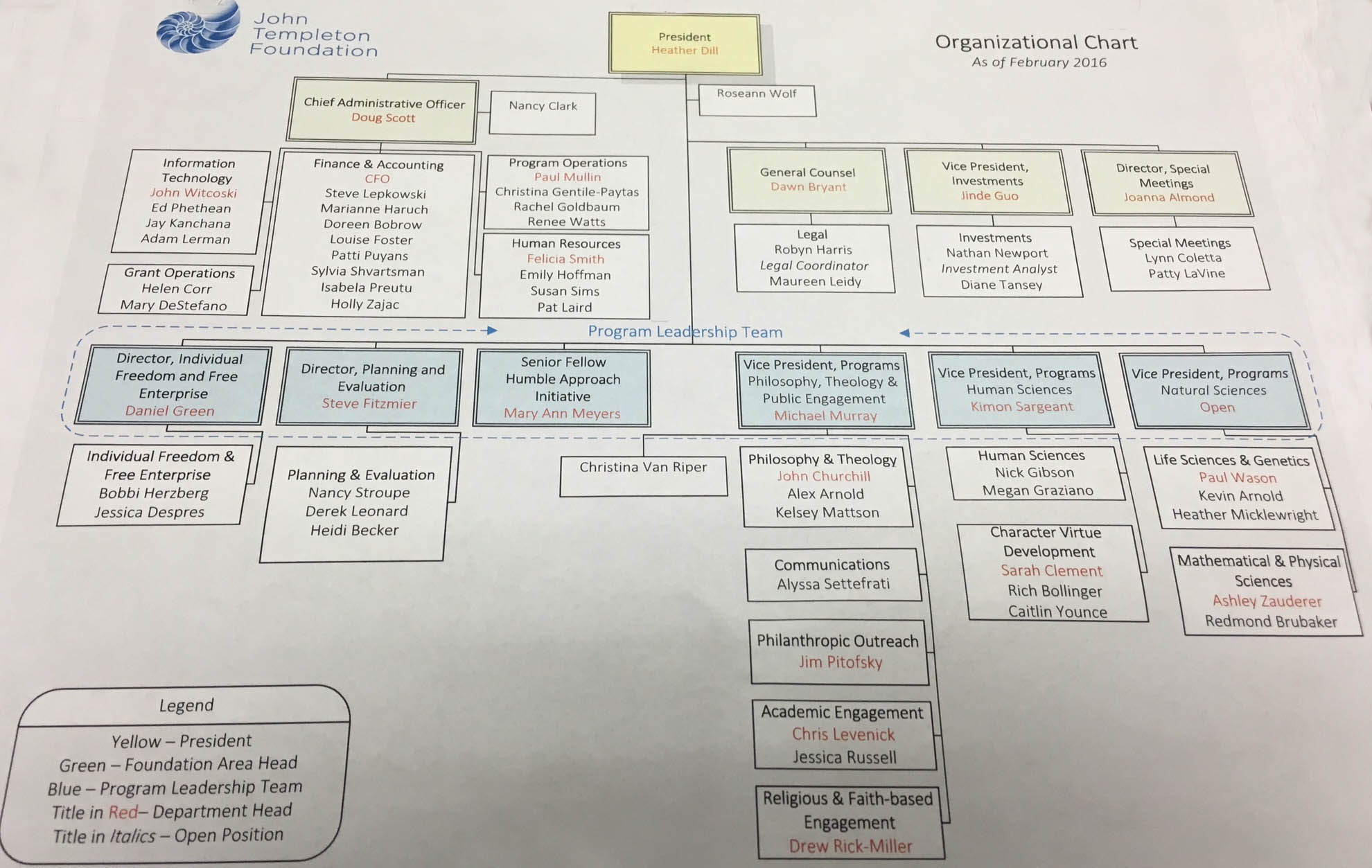 Apple Organizational Chart: JTF Org Chart Feb 16.jpg - Wikimedia Commons,Chart