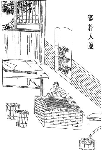 Paberi valmistamine Hiinas