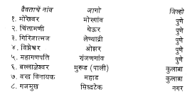 Names and places of Asthvinayak.png