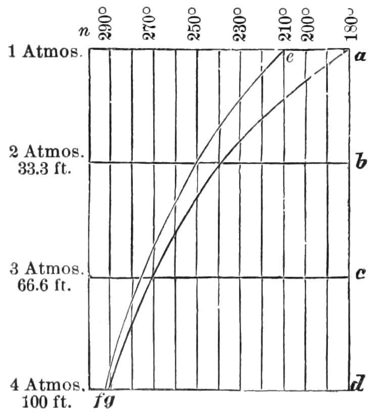 PSM V12 D430 Atmosphere and geyser temperature table.jpg