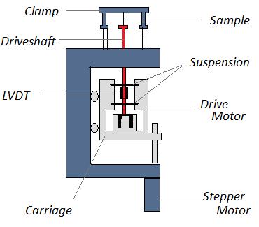volumetric and gravimetric analysis pdf