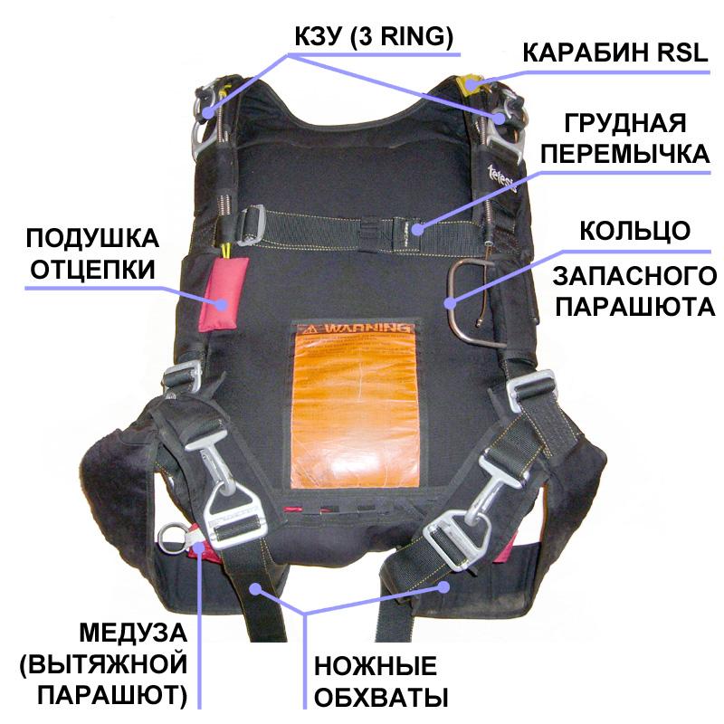 Файл:Skydive rig rus.jpg