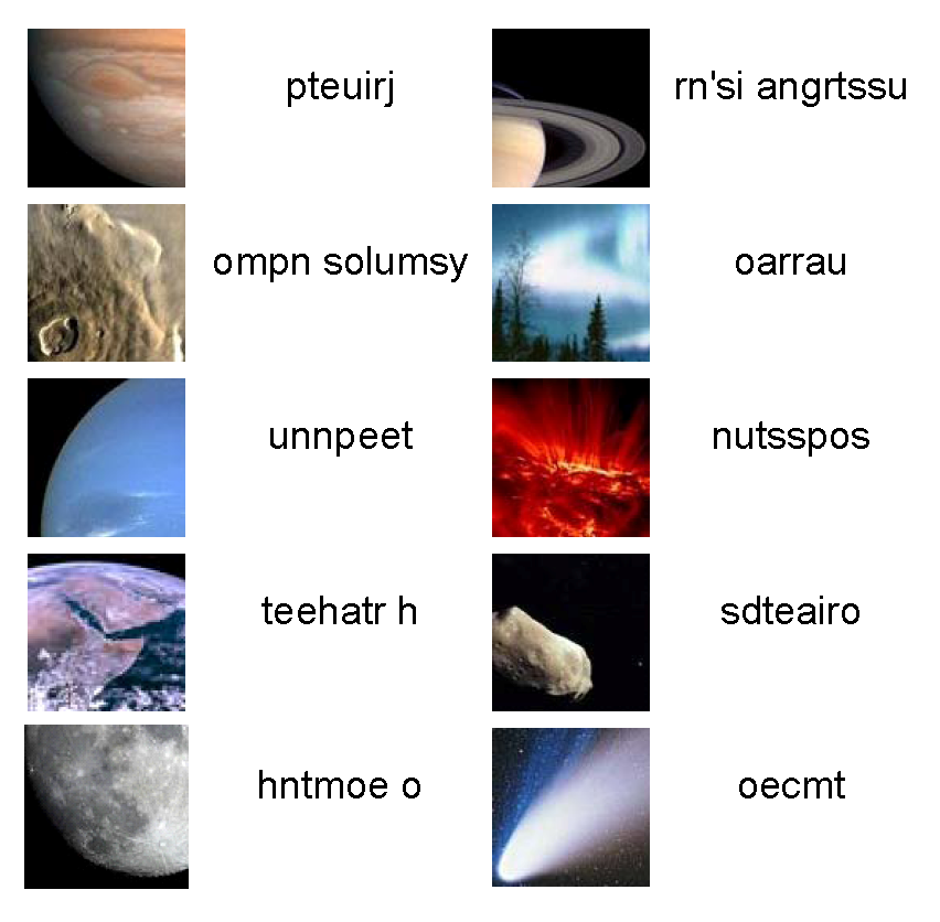 Solar System Terms (page 2) - Pics about space
