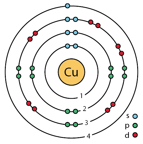 File:29 copper (Cu) enhanced Bohr model.png - Wikimedia ...