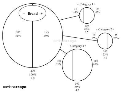 Diagrama perceptual.jpg