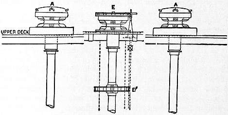 EB1911 Capstan Fig. 2.—Elevation looking aft.jpg