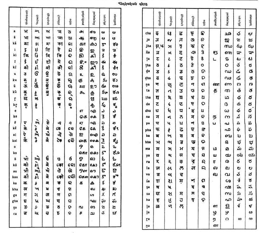 File:Hindi alphabet.jpg - Wikimedia Commons