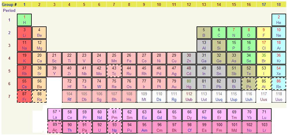 Fileiupac periodic tableg wikimedia commons fileiupac periodic tableg urtaz Images