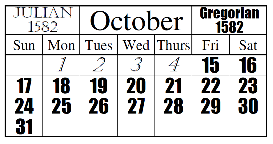 European calendar for October 1582 showing skipped dates