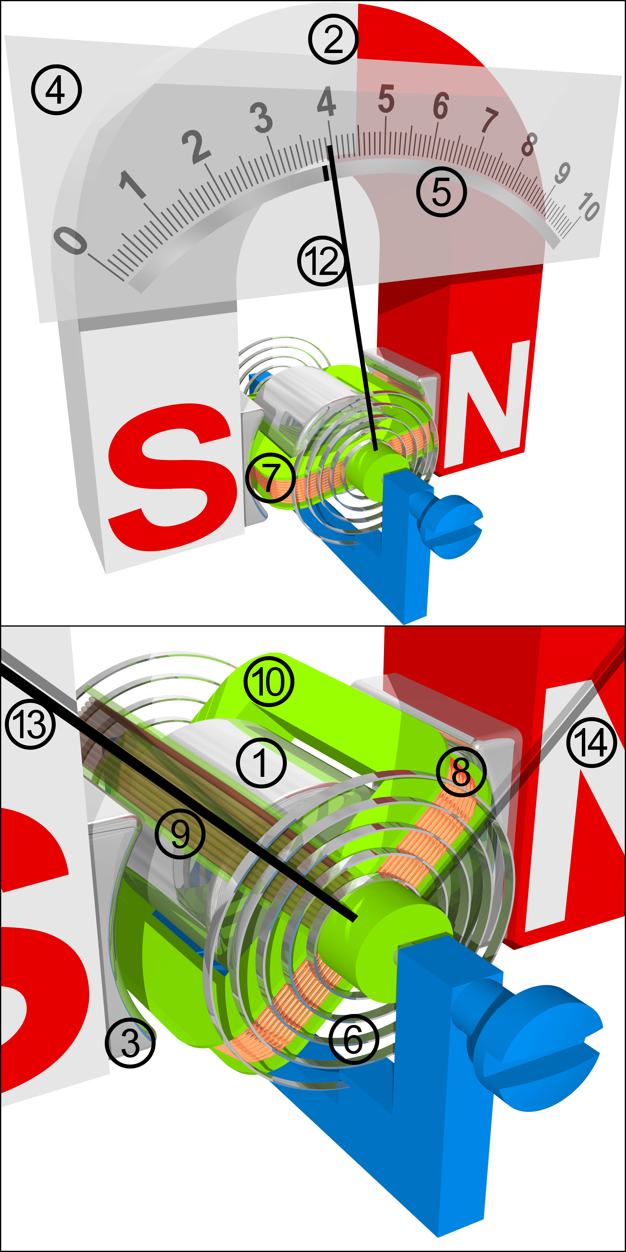 Moving_coil_instrument_principle.png