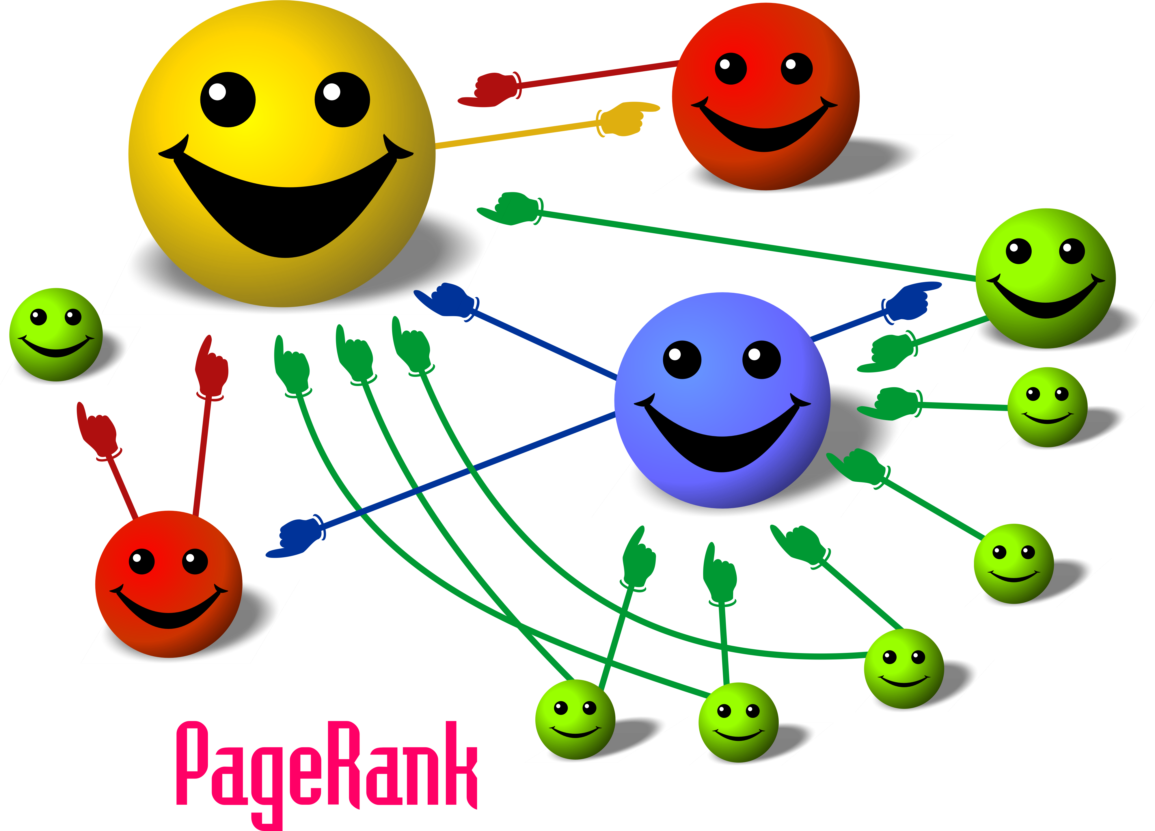 Image result for image of pagerank