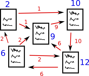File:Pagerank2.png