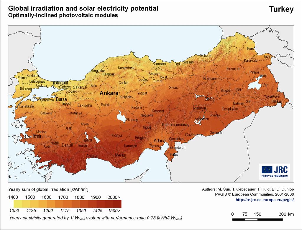 File:Pvgis solar optimum TR.png - Wikimedia Commons