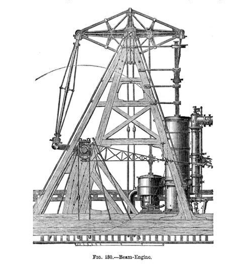 https://upload.wikimedia.org/wikipedia/commons/6/69/Walking_beam_engine.jpg