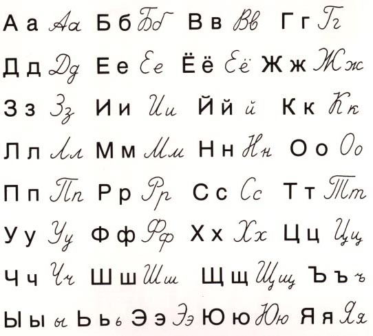 Russe lecture syllabes traduction