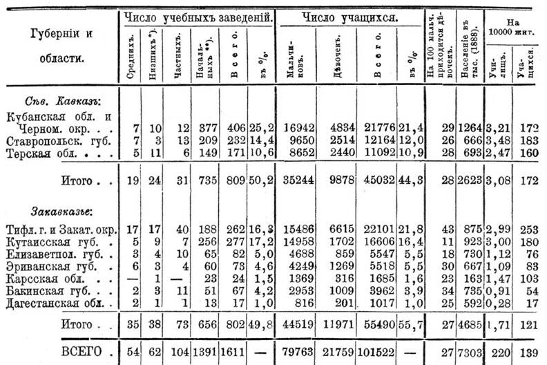 Brockhaus and Efron Encyclopedic Dictionary b26 847-0.jpg