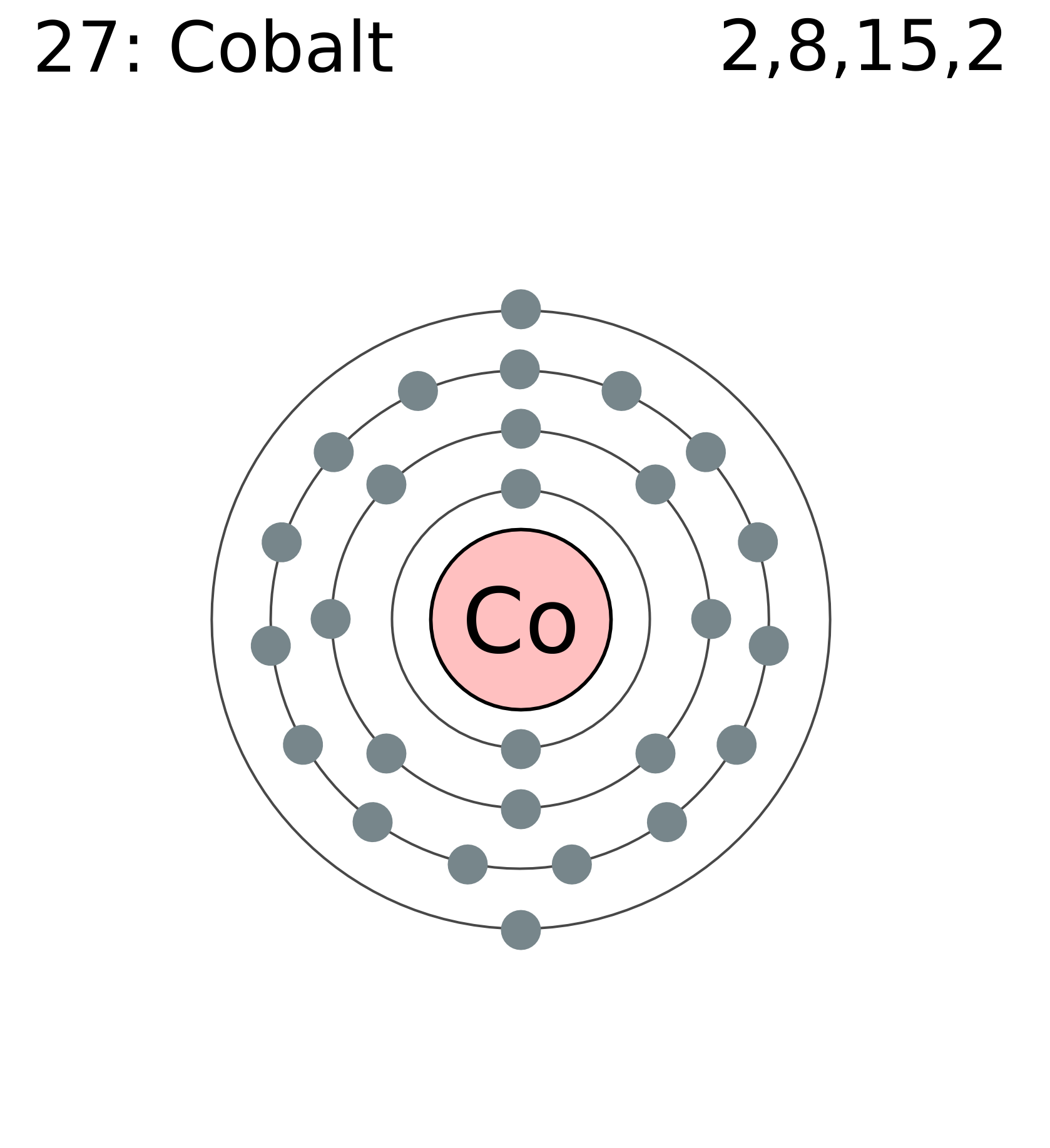 Is Cobalt A Gas At Room Temperature