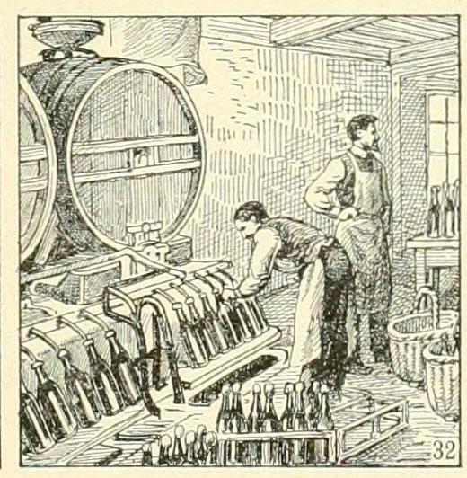 File:Larousse - 1922 - Tirage en bouteilles popur la prise de mousse (Champagne).jpg